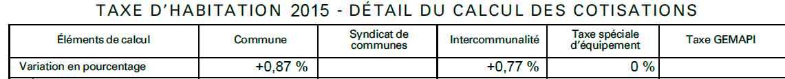 Taxe Foncière et Taxe d'habitation Clipb106
