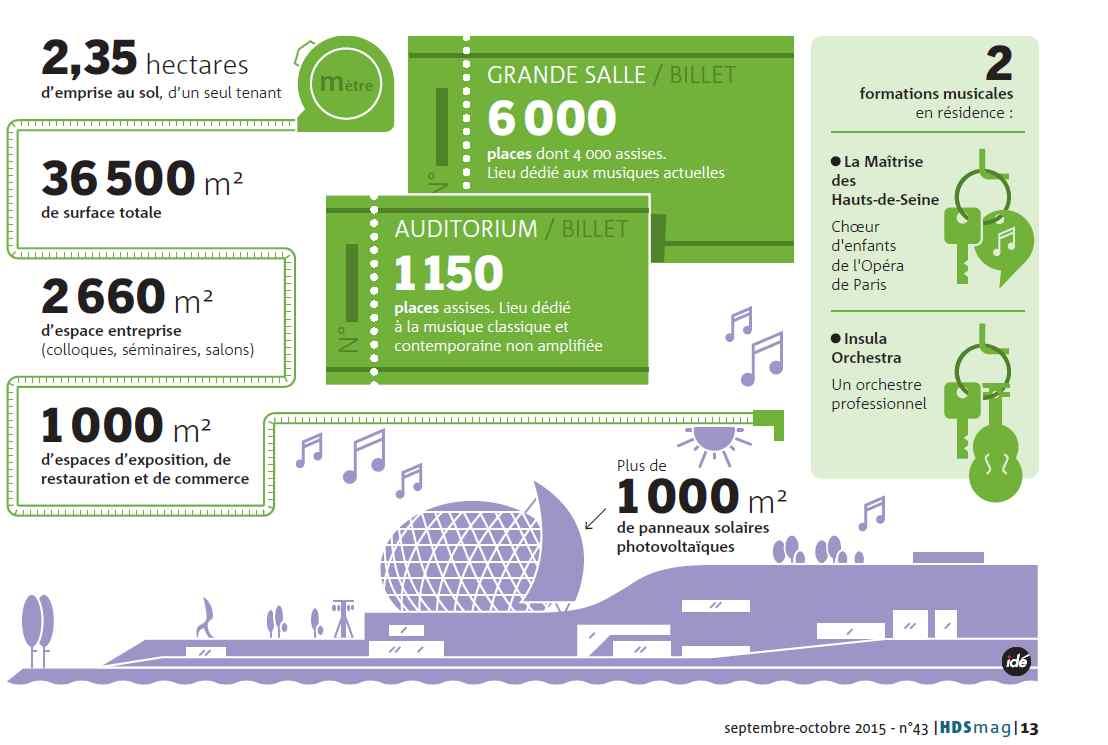La Seine Musicale de l'île Seguin - Page 11 Clipbo48
