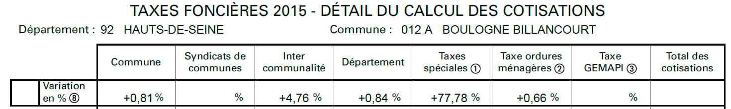 Taxe Foncière et Taxe d'habitation Clipbo50
