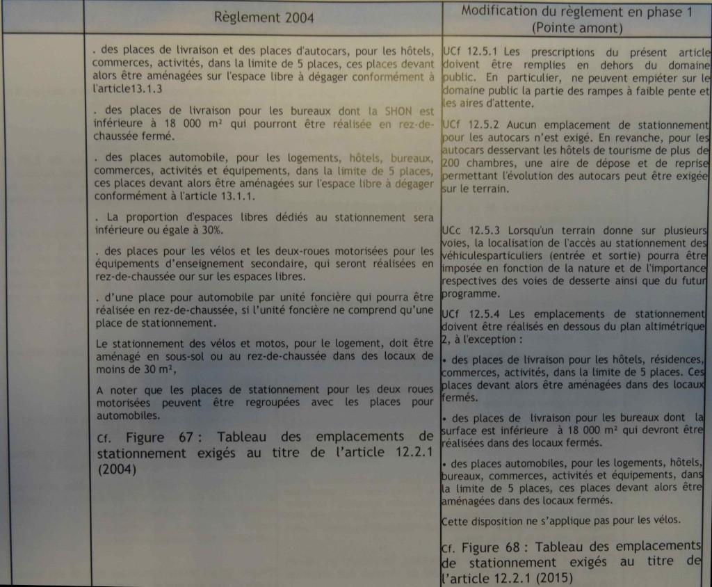 Aménagement de l'île Seguin - PLU - Page 2 Dsc01512