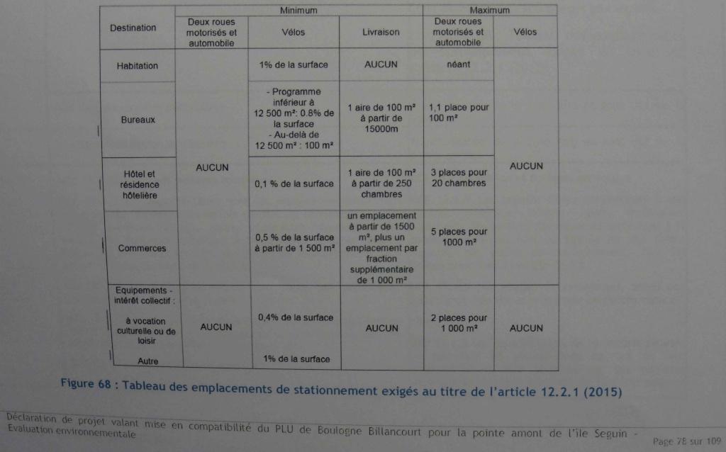 Aménagement de l'île Seguin - PLU - Page 2 Dsc01513