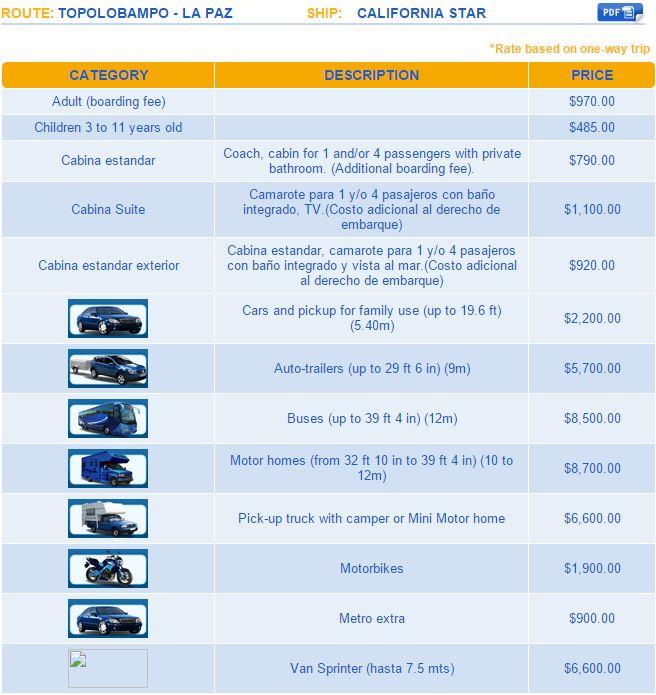 baja ferries info and TIP info Bajafe13