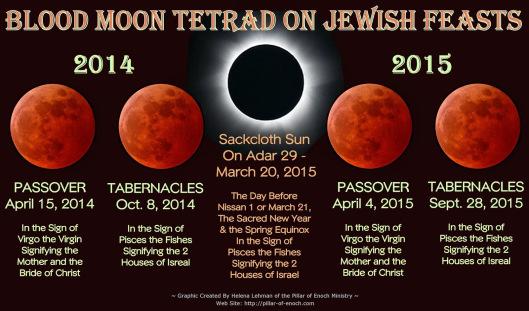 SAVREMENI IZRAEL I DISPENZACIONALIZAM - Page 7 Blood_10