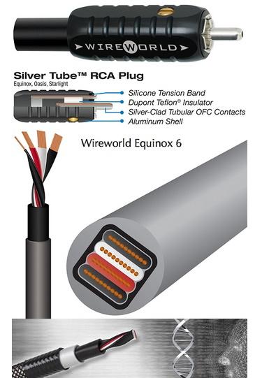 Wireworld Equinox 6 Interconnect - 1m Wirewo13