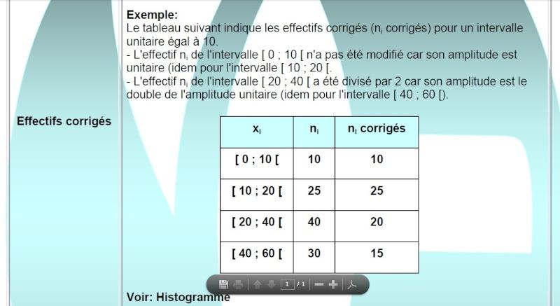 intervalle - Trouver l'amplitude/intervalle unitaire ? Sans_t11