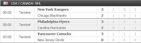 Pronostics NHL SAISON REGULIERE 2010-2011 Nhl10