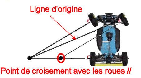Réglages chassis pour piste TT lente avec nombreux virages - Page 6 Sans_t10