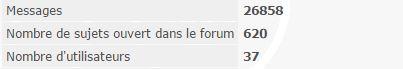 Mon forum Amitié Amitie11