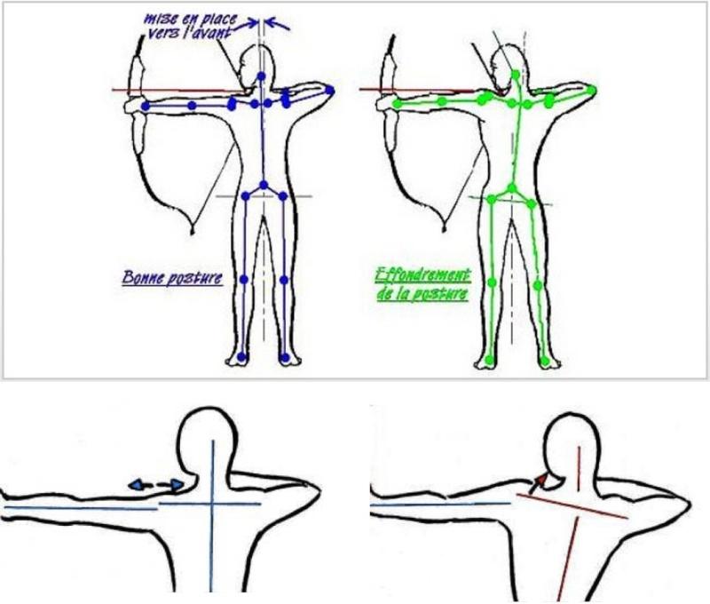 Corriger sa posture Postur10