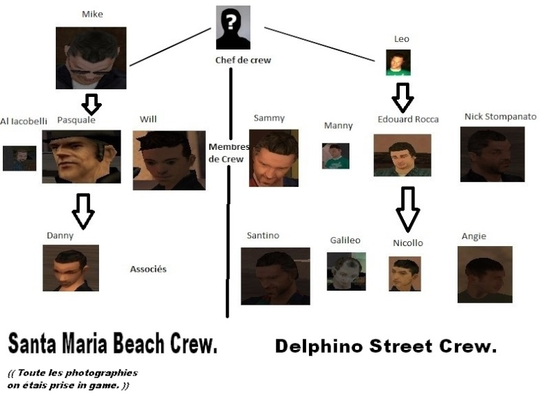 The Delaware Connection (Vassili Dmitriev, Roberto Oldenburg, Arnaud Lorenzo/Anthony Rossi) Mafia_10
