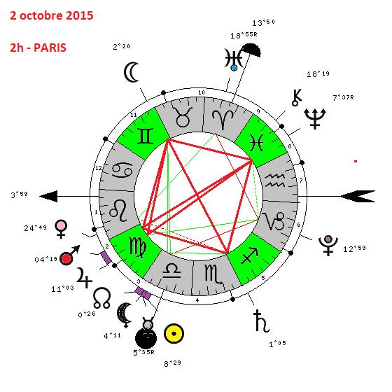 Aspects du mois de Septembre  - Page 5 451-9410