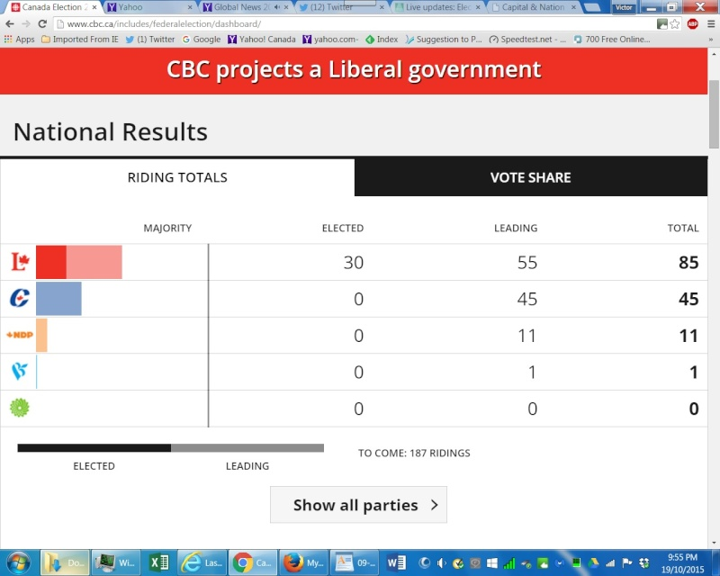 Canadian Federal Election Libera10