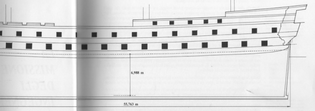 Architettura navale - CONCETTI DI BASE 4_a_4017