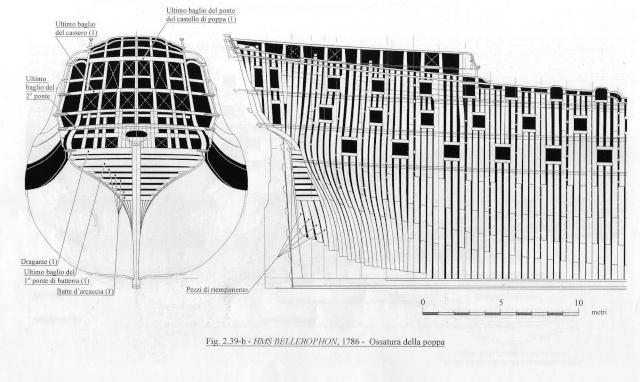 Architettura navale inglese e francese - due marinerie a confronto Ossatu10