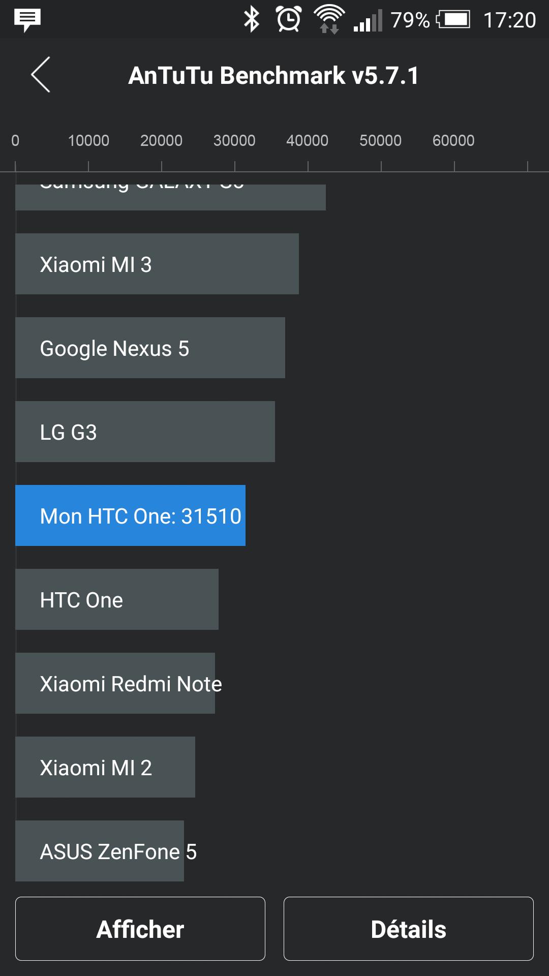 [AIDE] HTC One très lent 2015-010