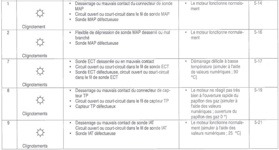 Rampe d'injection St.1300 - Page 2 Sans_t10