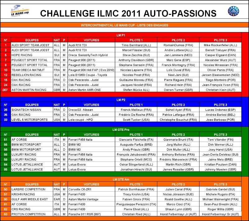 1° Challenge ILMC 2011 Auto-Passions : inscriptions,briefing,pronostics et débriefing - Page 8 Engaga10