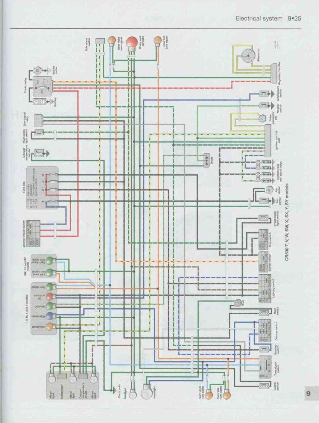 Wiring Diagrams Classic Car Wiring Diagrams Cb500 Wiring Diagram