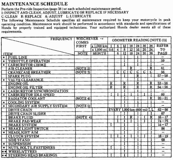 Service Schedule Servic11