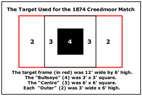 tir Creedmoor Creedm10