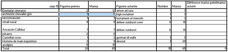 [WIP] Quand Arkis croise un pinceau (le retour) - Page 6 Compte10