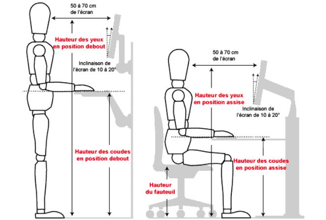 Ergonomie & Efforts manuel admissible Captur10