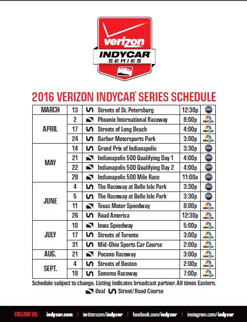 IndyCar Series Sans_t11