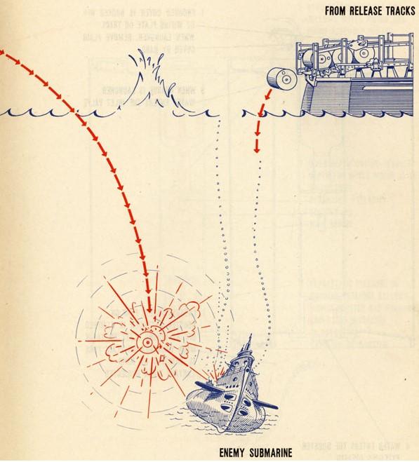 M/F 904 Debrouwer (ex HMS Spanker) - Page 5 Depth_10