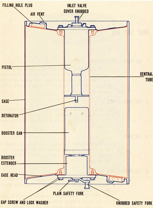 M/F 904 Debrouwer (ex HMS Spanker) - Page 5 Depth_11