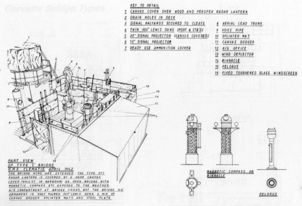 "Corvette ""flower class"" WW2 - Page 2 Flower10"