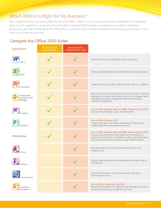 Download Microsoft Office 2010 Professional Plus SP1 Office10