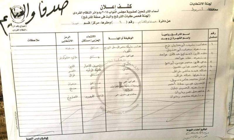 أسماء المرشحين في 9 دوائر في محافظة أسيوط لعضوية مجلس النواب 2015 م  1010