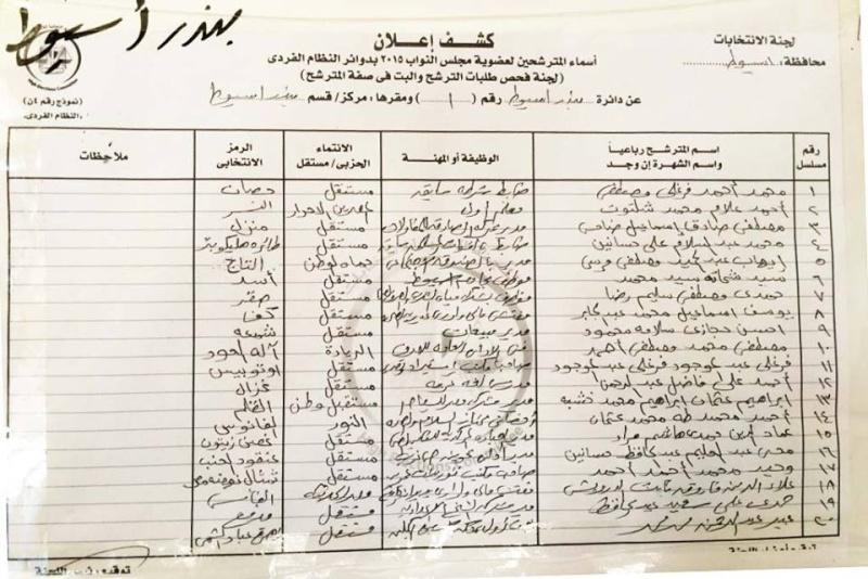 أسماء المرشحين في 9 دوائر في محافظة أسيوط لعضوية مجلس النواب 2015 م  110