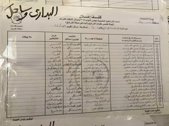 أسماء المرشحين في 9 دوائر في محافظة أسيوط لعضوية مجلس النواب 2015 م  1210