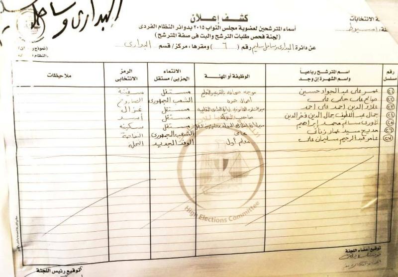 أسماء المرشحين في 9 دوائر في محافظة أسيوط لعضوية مجلس النواب 2015 م  1310