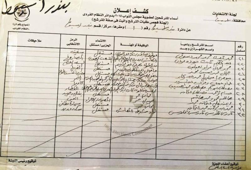 أسماء المرشحين في 9 دوائر في محافظة أسيوط لعضوية مجلس النواب 2015 م  210