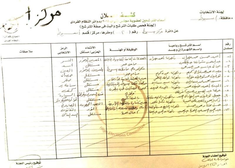أسماء المرشحين في 9 دوائر في محافظة أسيوط لعضوية مجلس النواب 2015 م  310