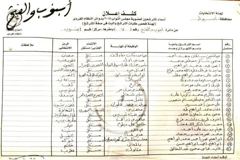 أسماء المرشحين في 9 دوائر في محافظة أسيوط لعضوية مجلس النواب 2015 م  411