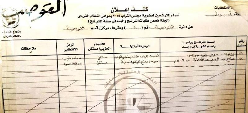أسماء المرشحين في 9 دوائر في محافظة أسيوط لعضوية مجلس النواب 2015 م  810