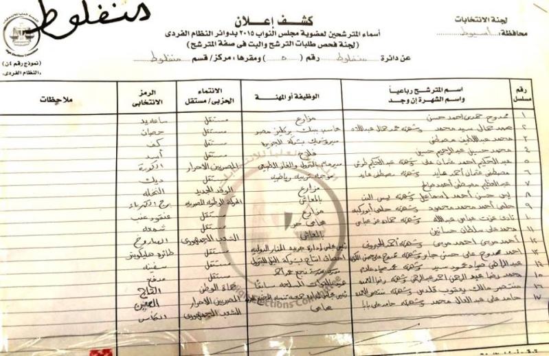 أسماء المرشحين في 9 دوائر في محافظة أسيوط لعضوية مجلس النواب 2015 م  910