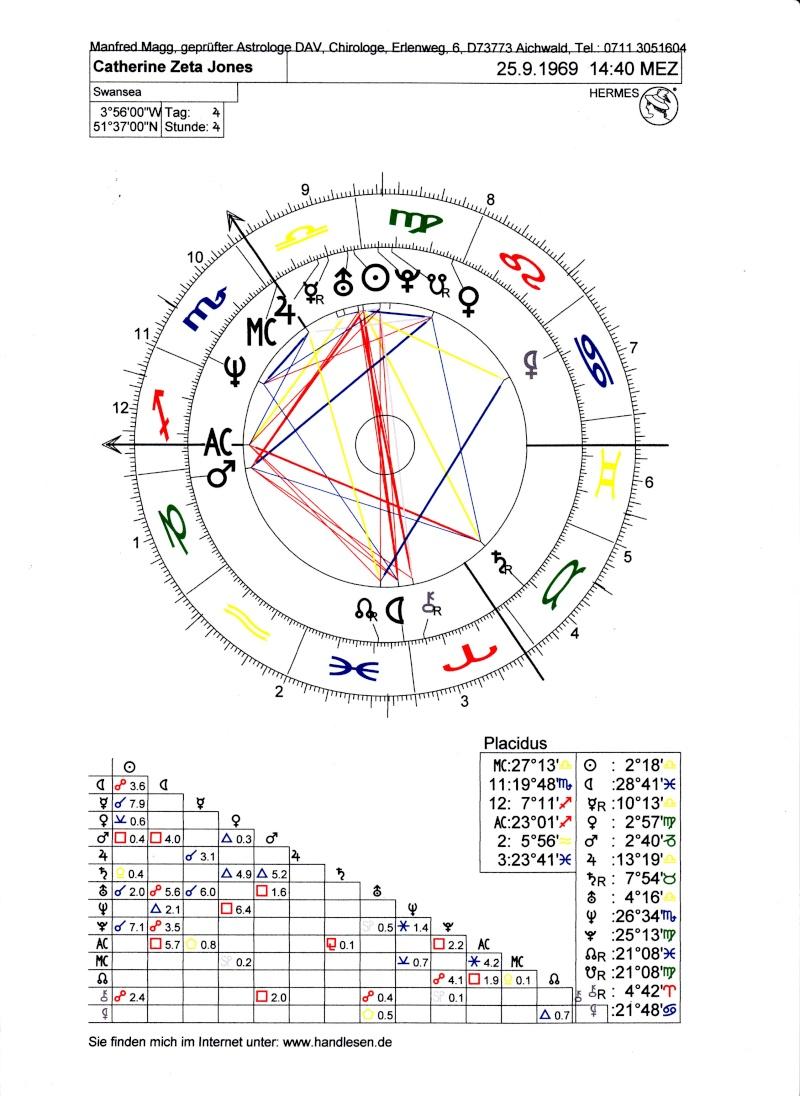 Katherine Zeta Jones - Any hand marks for Bipolar Disorder? C110
