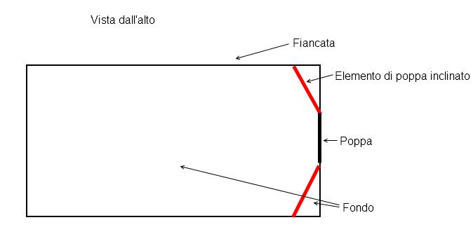 BARCA FONDO PIATTO  4 X 155 - Pagina 2 Bfp11