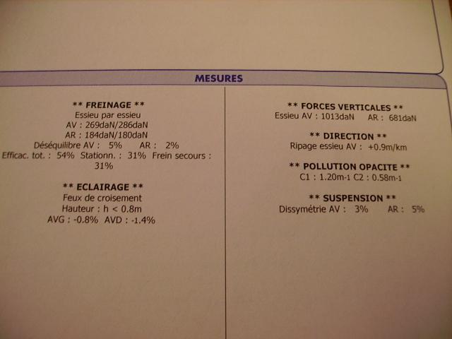 Projet sur le plan Delanoë anti-pollution pour Paris et FFVE - Page 2 Ct_xm_11