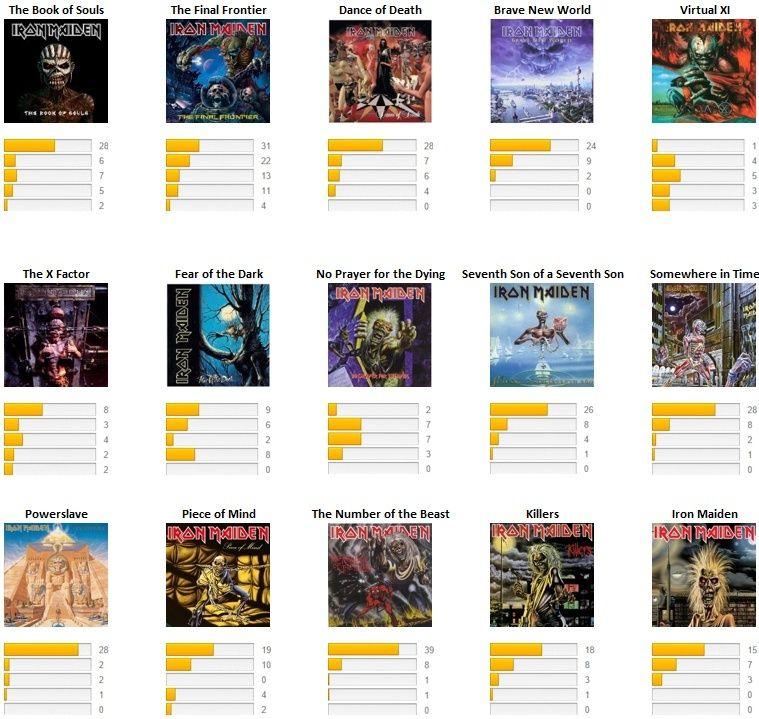 Iron Maiden - Page 2 Sans_t13