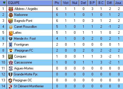 DH LANGUEDOC ROUSSILLON SAISON 2015/2016 - Page 2 Dh11