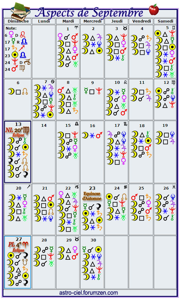Aspects du mois de Septembre  Calend14