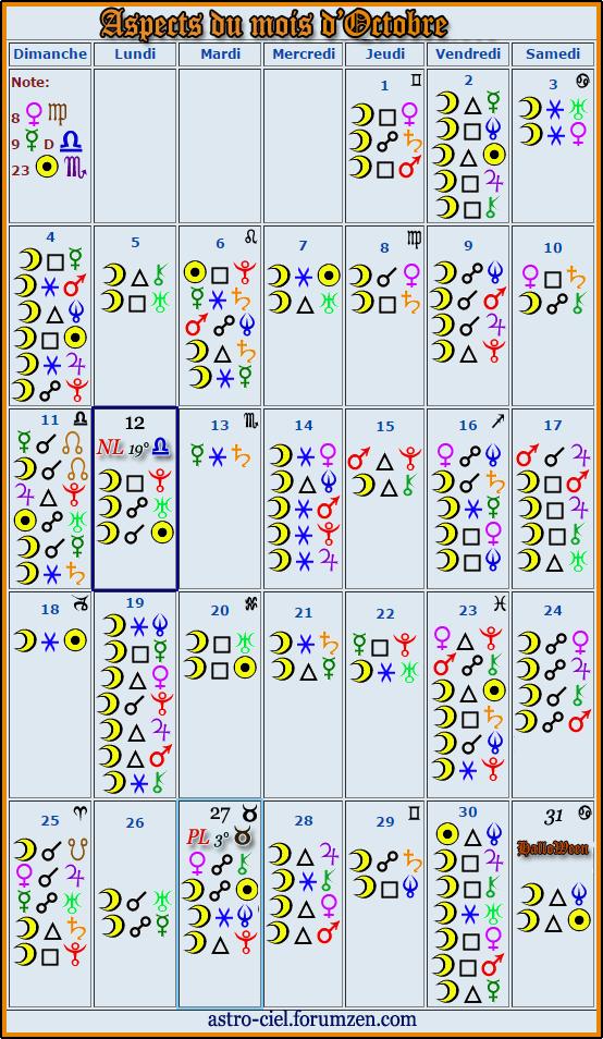 Aspect du mois d'Octobre Calend15