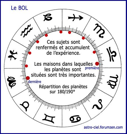 Le Bol  - Page 2 Modele37