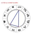 Yod ou doigt de dieu  - Page 2 Aspect14