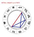 Bateau /Baquet ou la Tente Aspect16